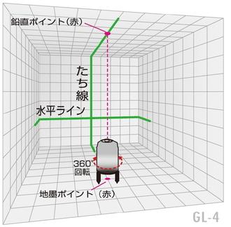 gl-4d.jpg