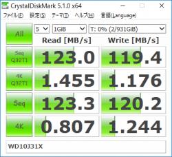 「WD10J31X」のCrystalDiskMarkベンチマーク結果
