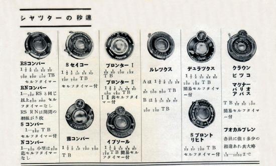 戦前の神田三栄堂カタログ