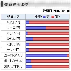 2016-2-19_10-8-22_No-00.png