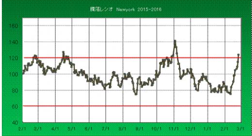 2016-2-27_0-18-18_No-00.png