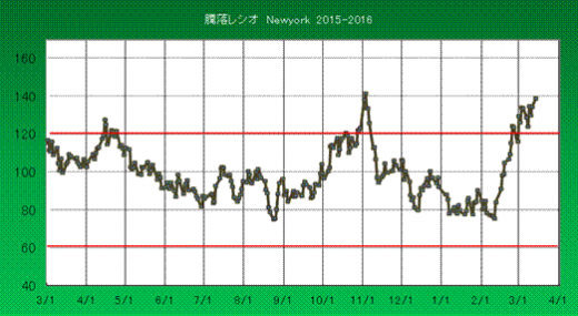 2016-3-15_17-50-19_No-00.png