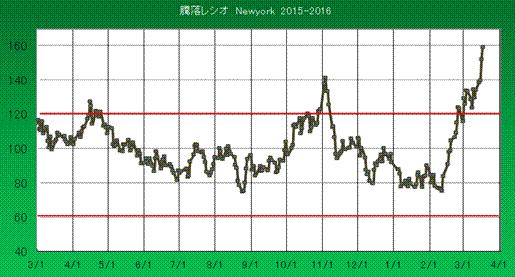 2016-3-19_6-8-47_No-00.png