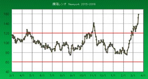2016-3-22_0-2-25_No-00.png