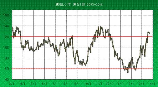 2016-3-23_9-36-43_No-00.png