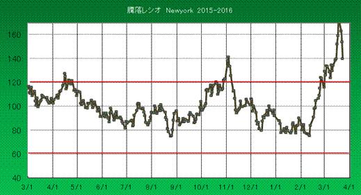 2016-3-24_22-32-31_No-00.png
