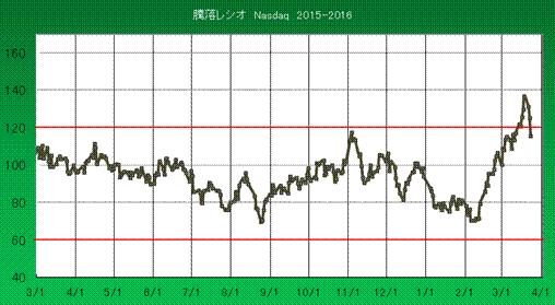 2016-3-24_22-32-39_No-00.png