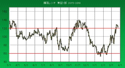 2016-3-24_22-38-0_No-00.png