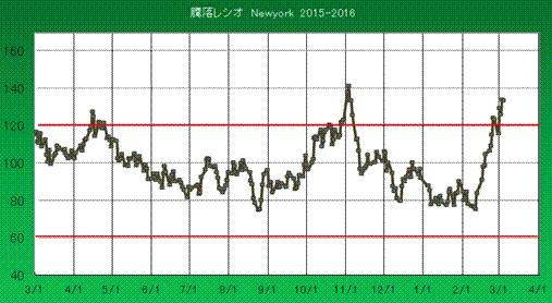 2016-3-5_20-10-48_No-00.png