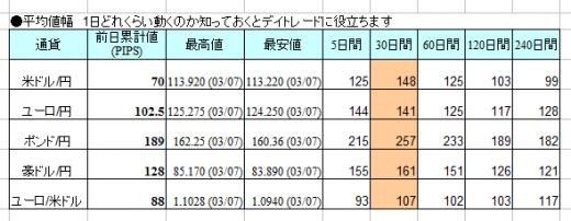 2016-3-8_13-30-32_No-00.png