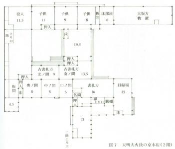 三井本店二階指図