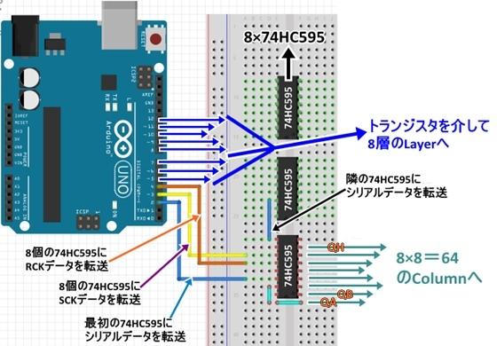 8×8×8LEDCUBE回路構成