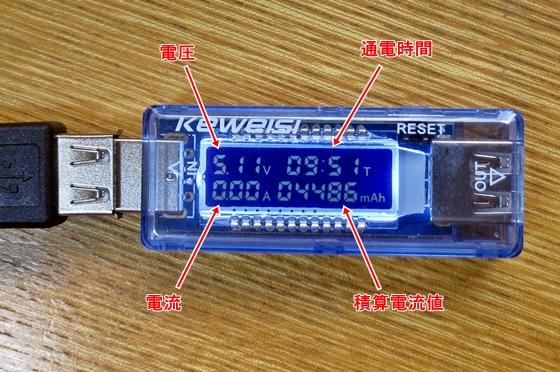 電流電圧チェッカー