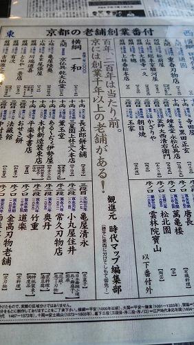 京都老舗番付