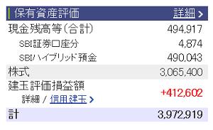 評価損益20160319