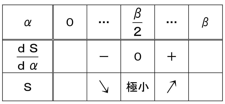 図05-001