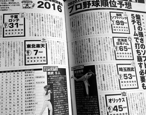 週刊ベースボール2016年4月4日号