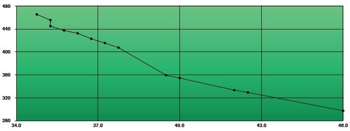 重量フロー 20151230
