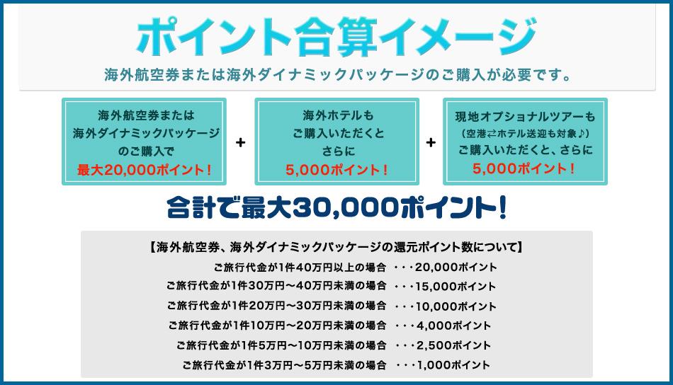 JTB 最大30,000ポイント還元!初夏(5~7月発)の海外自由旅行キャンペーン第2弾1