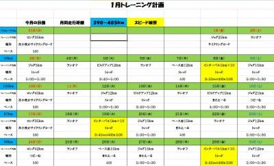 1月のトレーニング計画