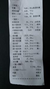 1月9日体脂肪率