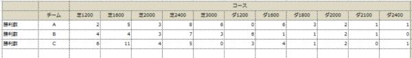 団体戦7809