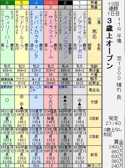 78討伐Vol10-6