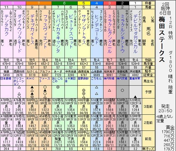 79S梅田S