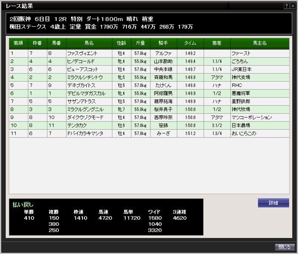 79S梅田S結果