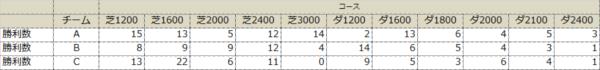 団体戦8003-2