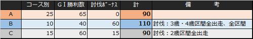 団体戦8003-3