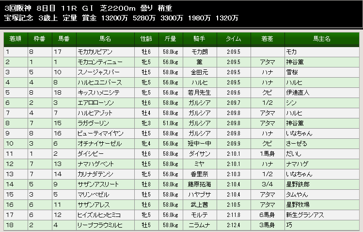80S宝塚6