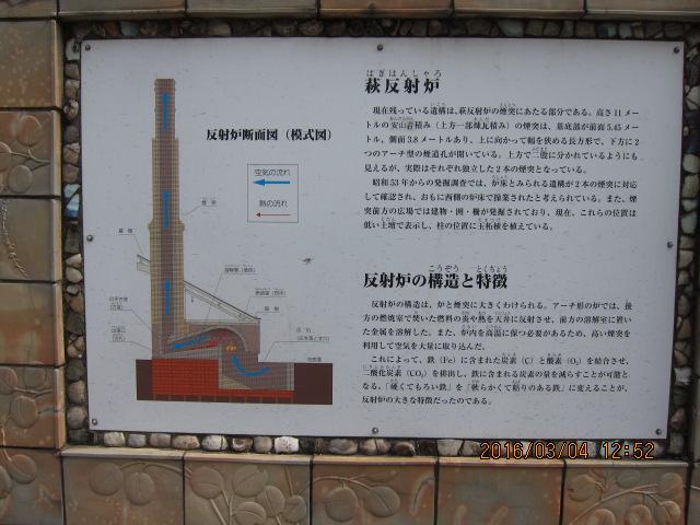 炉の原理図
