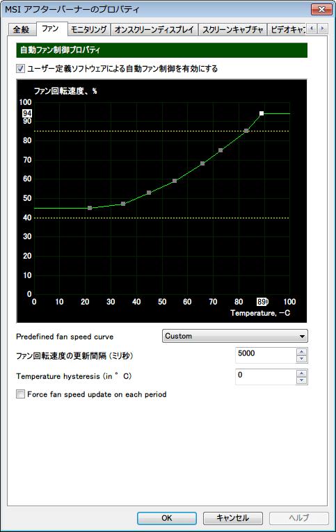 MSI Afterburner 3.0.0 「ファン」タブ 緑のラインをクリックすると ■(ノード) を増やせる。最大 8 個までの ■(ノード) を設定することが可能