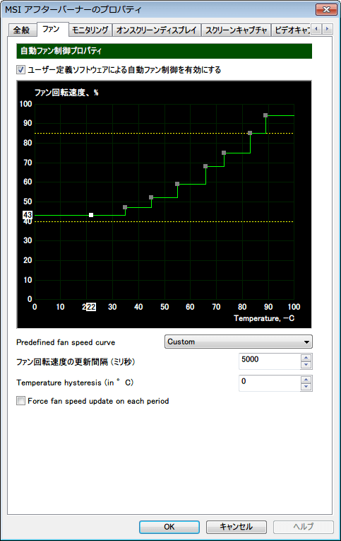 MSI Afterburner 3.0.0 「ファン」タブ ■(ノード) の部分をダブルクリックするとグラフ曲線が変更