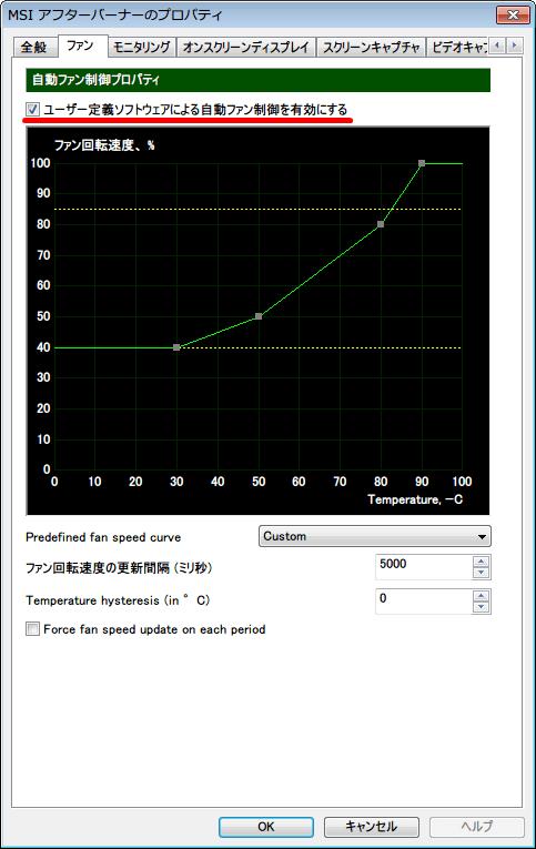 MSI Afterburner 3.0.0 「ファン」タブ 「ユーザー定義ソフトウェアによる自動ファン制御を有効にする」 にチェックマークを入れると、ビデオカードの温度に応じたファン回転速度を自分でカスタマイズ設定可能