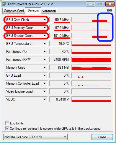 GPU-Z Sensors タブ、GPU クロックアップから省電力状態に移行