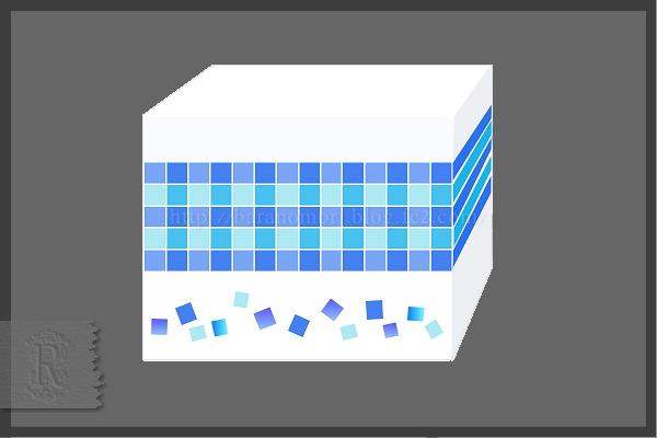 チェック柄石鹸 手作り石けん 20160227 デザイン石鹸