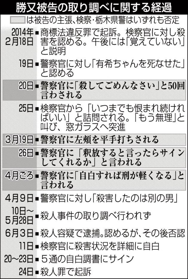 20160318栃木小1殺害事件
