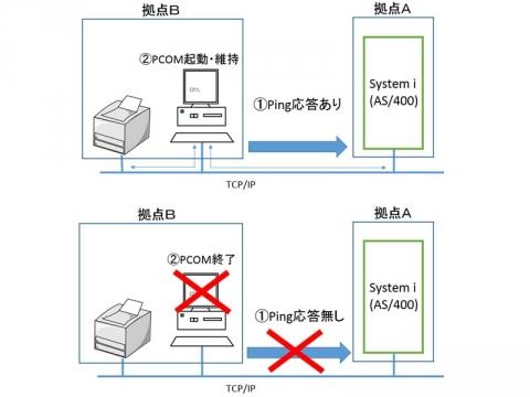 PCOM_10_T-E_PIC1d.jpg