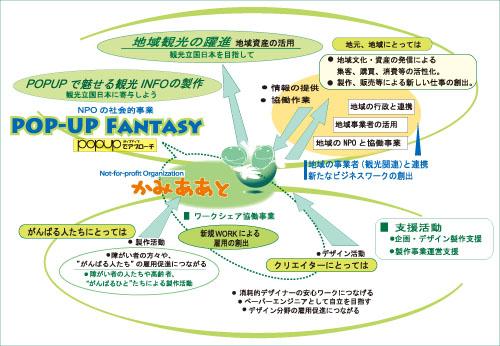 展開マップ1