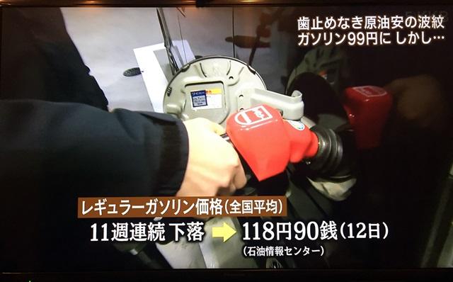 ガソリン値段1