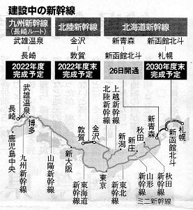 16.3.27朝日・整備新幹線、見えぬ採算 - コピー