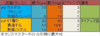 Lance_ES.jpg