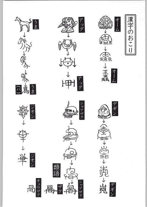 漢字のおこり-デギン・ザビ他