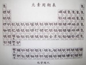 中国語の元素周期表