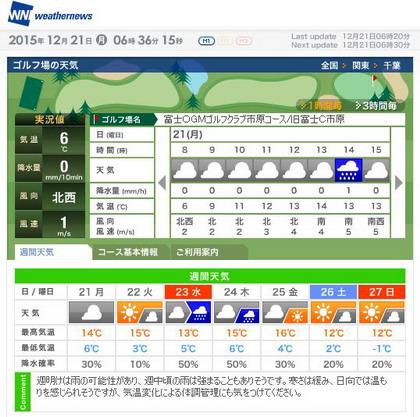 富士OGM天気
