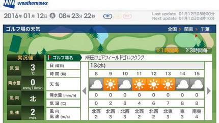 成田フェアフィールド天気430