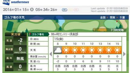 姉ヶ崎天気430