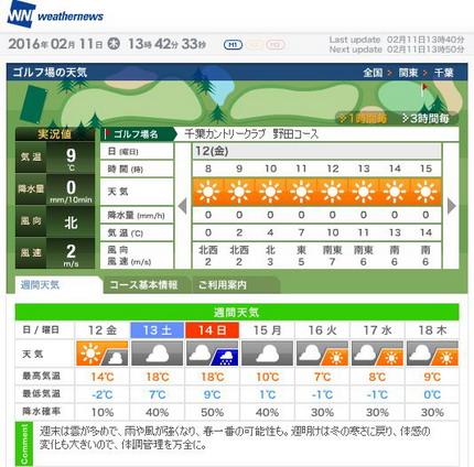 千葉CC天気